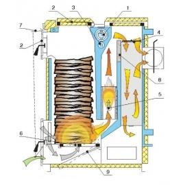 Keskküttekatel Kalvis K-2-30